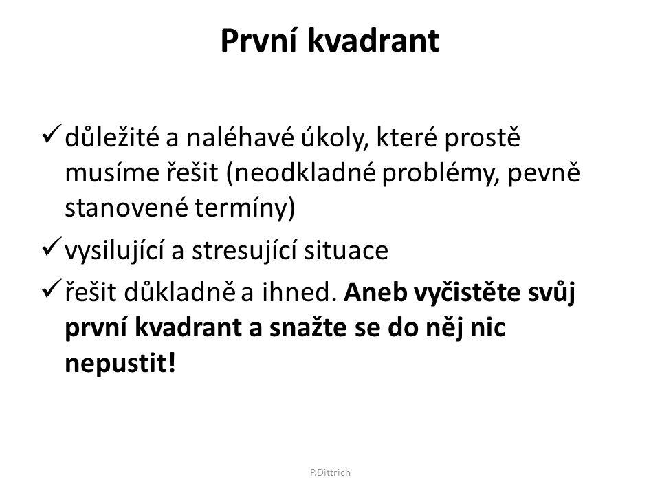První kvadrant důležité a naléhavé úkoly, které prostě musíme řešit (neodkladné problémy, pevně stanovené termíny) vysilující a stresující situace řeš