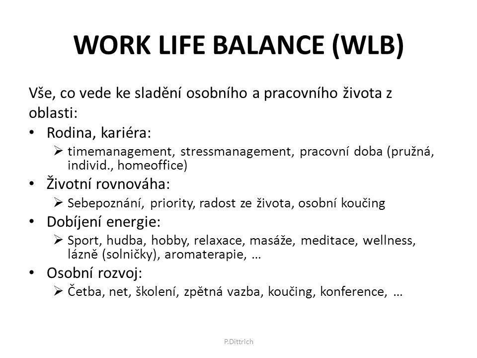 WORK LIFE BALANCE (WLB) Vše, co vede ke sladění osobního a pracovního života z oblasti: Rodina, kariéra:  timemanagement, stressmanagement, pracovní