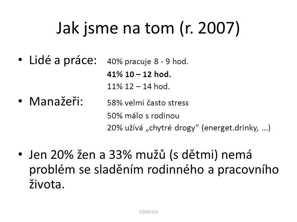 Jak jsme na tom (r. 2007) Lidé a práce: 40% pracuje 8 - 9 hod. 41% 10 – 12 hod. 11% 12 – 14 hod. Manažeři: 58% velmi často stress 50% málo s rodinou 2