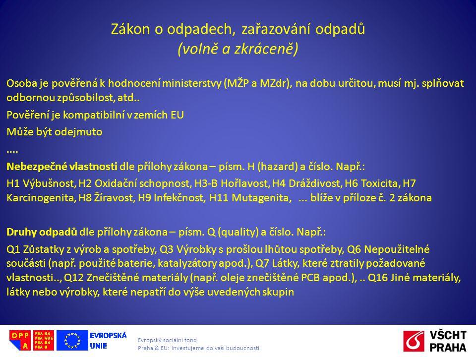 Evropský sociální fond Praha & EU: Investujeme do vaší budoucnosti Zákon o odpadech, zařazování odpadů (volně a zkráceně) Osoba je pověřená k hodnocen