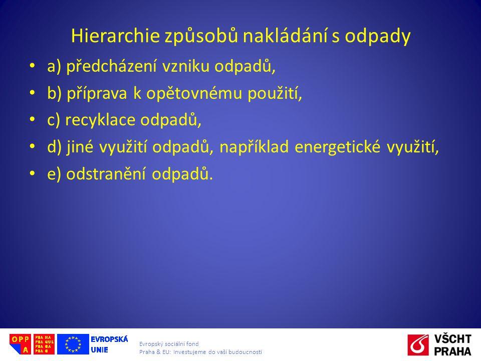 Evropský sociální fond Praha & EU: Investujeme do vaší budoucnosti Hierarchie způsobů nakládání s odpady a) předcházení vzniku odpadů, b) příprava k o