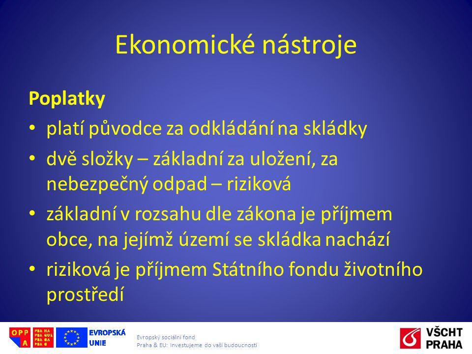 Evropský sociální fond Praha & EU: Investujeme do vaší budoucnosti Ekonomické nástroje Poplatky platí původce za odkládání na skládky dvě složky – zák