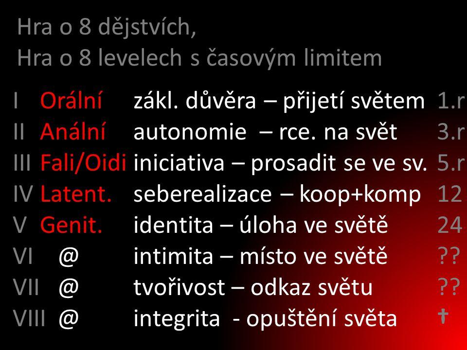 Orálnízákl. důvěra – přijetí světem Análníautonomie – rce. na svět Fali/Oidiiniciativa – prosadit se ve sv. Latent.seberealizace – koop+komp Genit.ide