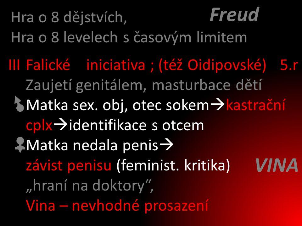 Falickéiniciativa ; (též Oidipovské) Zaujetí genitálem, masturbace dětí Matka sex. obj, otec sokem  kastrační cplx  identifikace s otcem Matka nedal