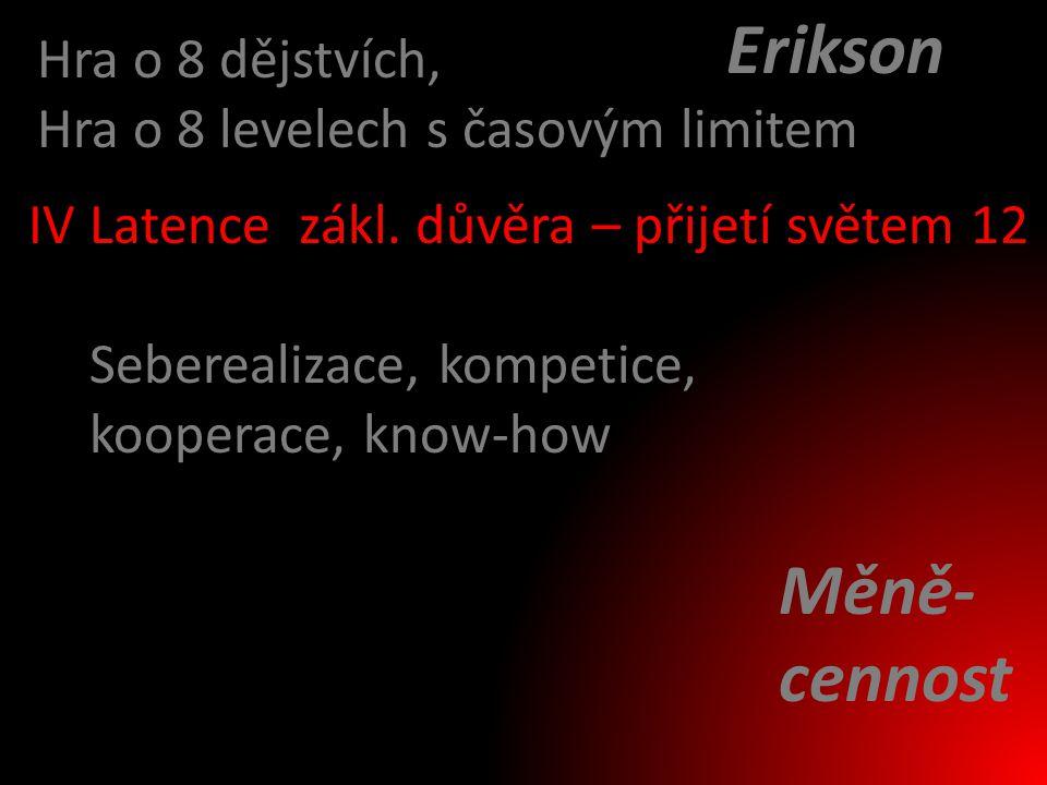 Latencezákl. důvěra – přijetí světem Seberealizace, kompetice, kooperace, know-how Hra o 8 dějstvích, Hra o 8 levelech s časovým limitem IV12 Měně- ce