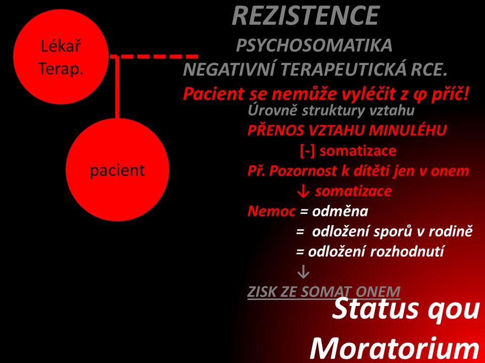 pacient Lékař Terap. REZISTENCE PSYCHOSOMATIKA NEGATIVNÍ TERAPEUTICKÁ RCE. Pacient se nemůže vyléčit z φ příč! Úrovně struktury vztahu PŘENOS VZTAHU M