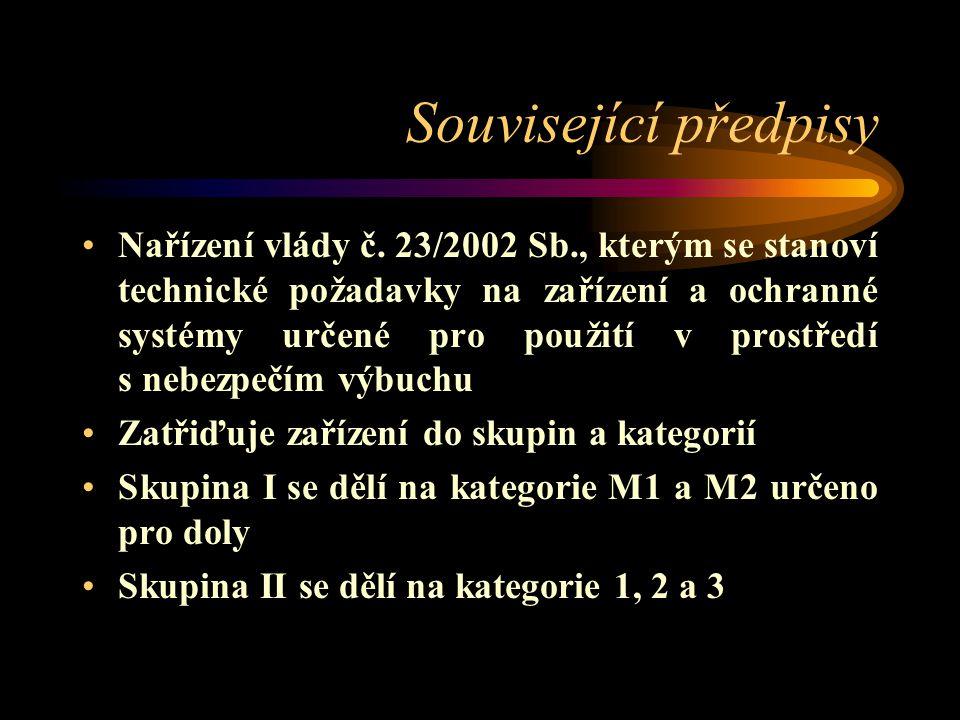 Související předpisy Nařízení vlády č. 23/2002 Sb., kterým se stanoví technické požadavky na zařízení a ochranné systémy určené pro použití v prostřed