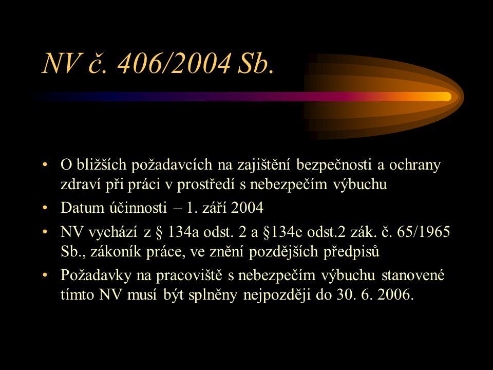 NV č. 406/2004 Sb. O bližších požadavcích na zajištění bezpečnosti a ochrany zdraví při práci v prostředí s nebezpečím výbuchu Datum účinnosti – 1. zá