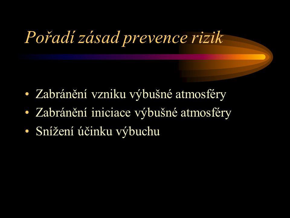 Pořadí zásad prevence rizik Zabránění vzniku výbušné atmosféry Zabránění iniciace výbušné atmosféry Snížení účinku výbuchu