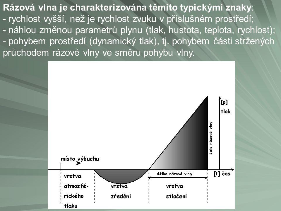 Rázová vlna je charakterizována těmito typickými znaky: - rychlost vyšší, než je rychlost zvuku v příslušném prostředí; - náhlou změnou parametrů plyn
