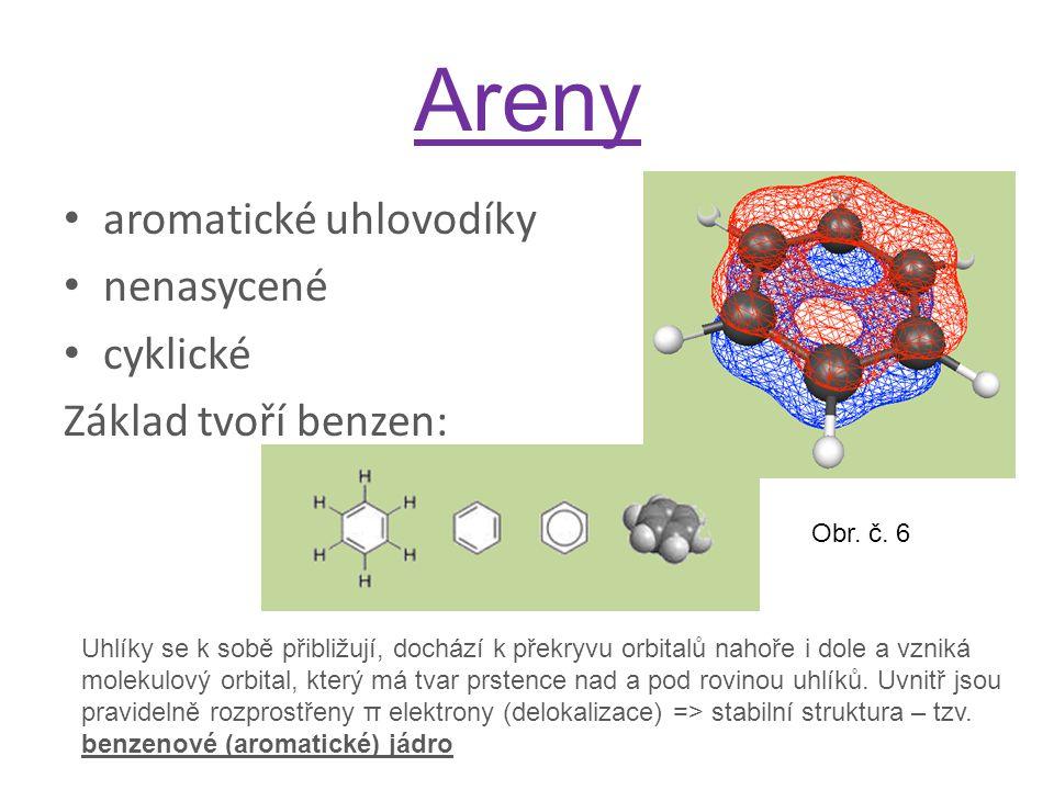 Areny aromatické uhlovodíky nenasycené cyklické Základ tvoří benzen: Uhlíky se k sobě přibližují, dochází k překryvu orbitalů nahoře i dole a vzniká molekulový orbital, který má tvar prstence nad a pod rovinou uhlíků.