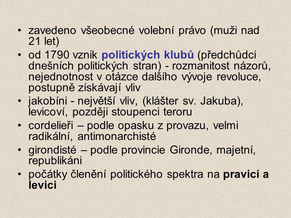 zavedeno všeobecné volební právo (muži nad 21 let) od 1790 vznik politických klubů (předchůdci dnešních politických stran) - rozmanitost názorů, nejed