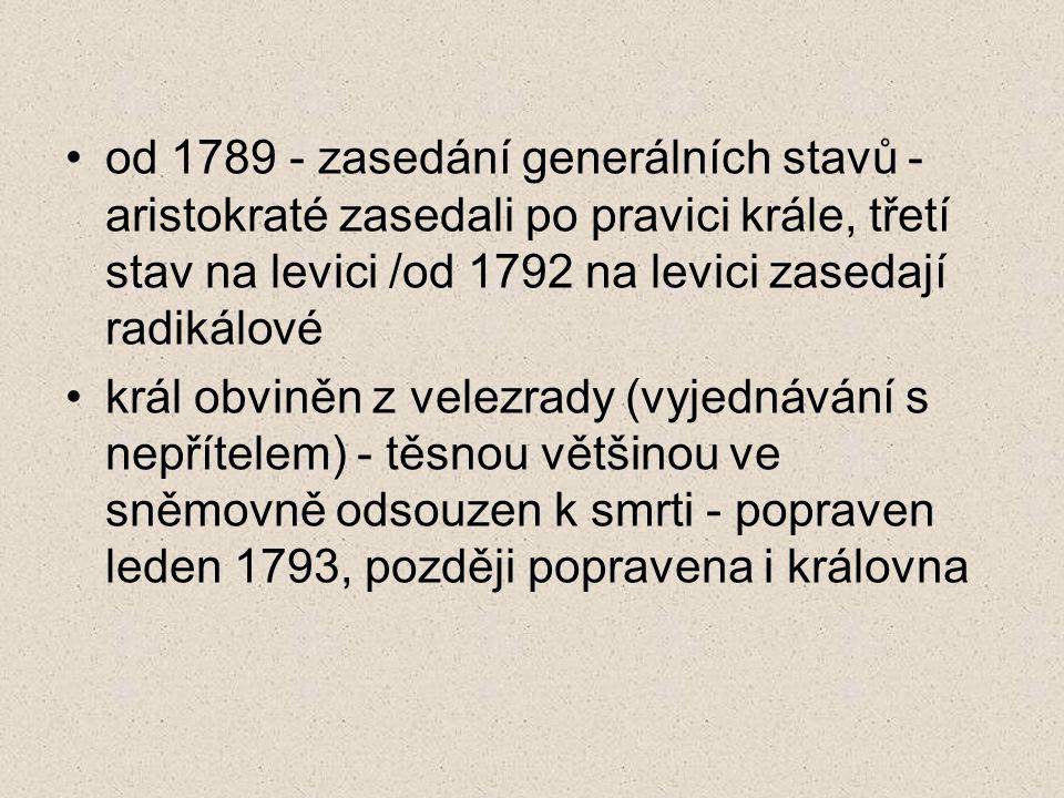 od 1789 - zasedání generálních stavů - aristokraté zasedali po pravici krále, třetí stav na levici /od 1792 na levici zasedají radikálové král obviněn