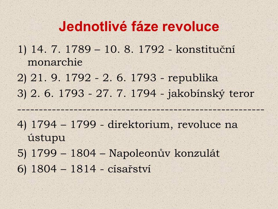 Jednotlivé fáze revoluce 1) 14. 7. 1789 – 10. 8. 1792 - konstituční monarchie 2) 21. 9. 1792 - 2. 6. 1793 - republika 3) 2. 6. 1793 - 27. 7. 1794 - ja