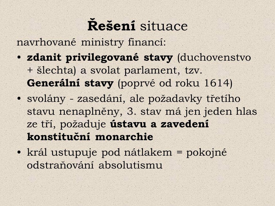 Řešení situace navrhované ministry financí: zdanit privilegované stavy (duchovenstvo + šlechta) a svolat parlament, tzv. Generální stavy (poprvé od ro