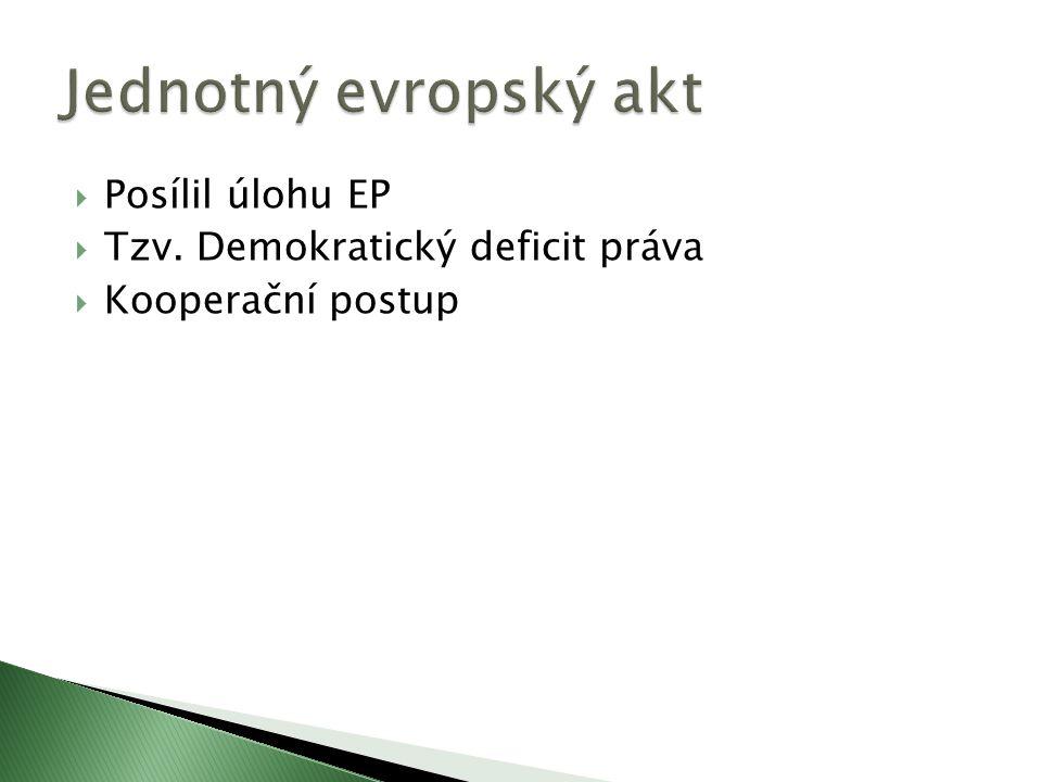  Posílil úlohu EP  Tzv. Demokratický deficit práva  Kooperační postup