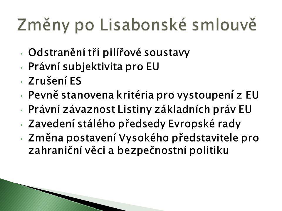 Odstranění tří pilířové soustavy Právní subjektivita pro EU Zrušení ES Pevně stanovena kritéria pro vystoupení z EU Právní závaznost Listiny základních práv EU Zavedení stálého předsedy Evropské rady Změna postavení Vysokého představitele pro zahraniční věci a bezpečnostní politiku
