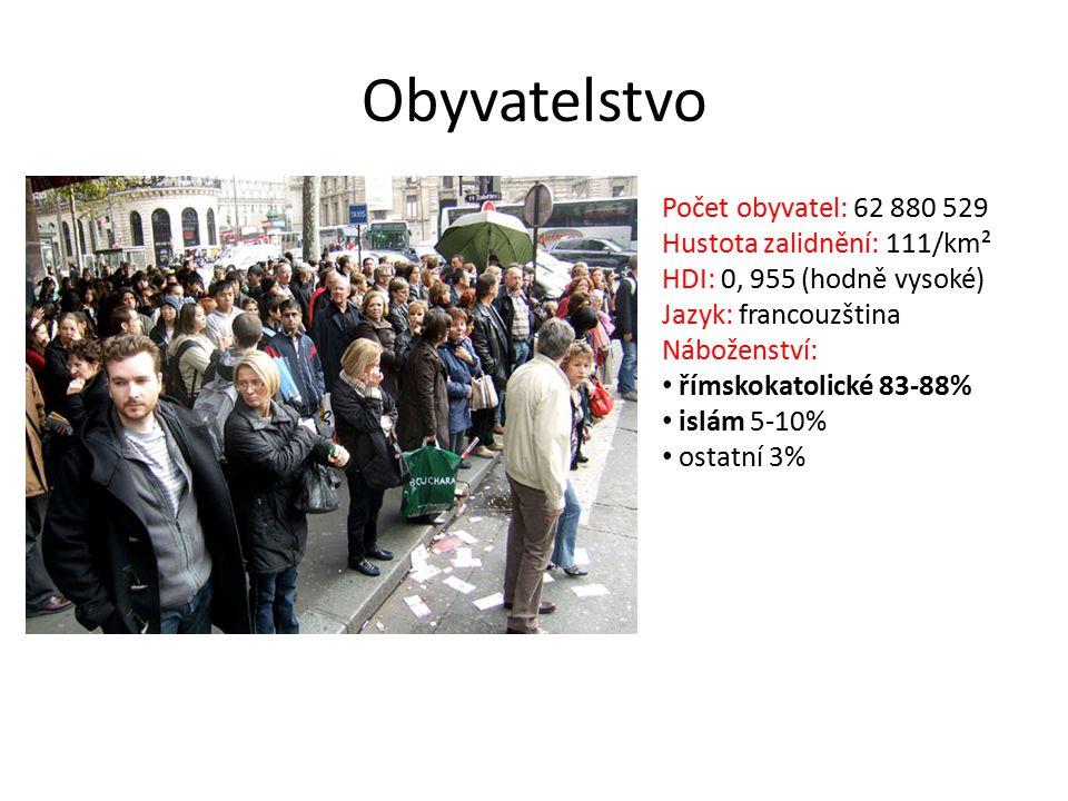 Obyvatelstvo Počet obyvatel: 62 880 529 Hustota zalidnění: 111/km² HDI: 0, 955 (hodně vysoké) Jazyk: francouzština Náboženství: římskokatolické 83-88% islám 5-10% ostatní 3%