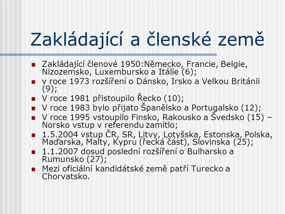 Zakládající a členské země Zakládající členové 1950:Německo, Francie, Belgie, Nizozemsko, Luxembursko a Itálie (6); v roce 1973 rozšíření o Dánsko, Ir
