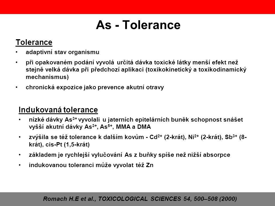 As - Tolerance Romach H.E et al., TOXICOLOGICAL SCIENCES 54, 500–508 (2000) Tolerance adaptivní stav organismu při opakovaném podání vyvolá určitá dáv