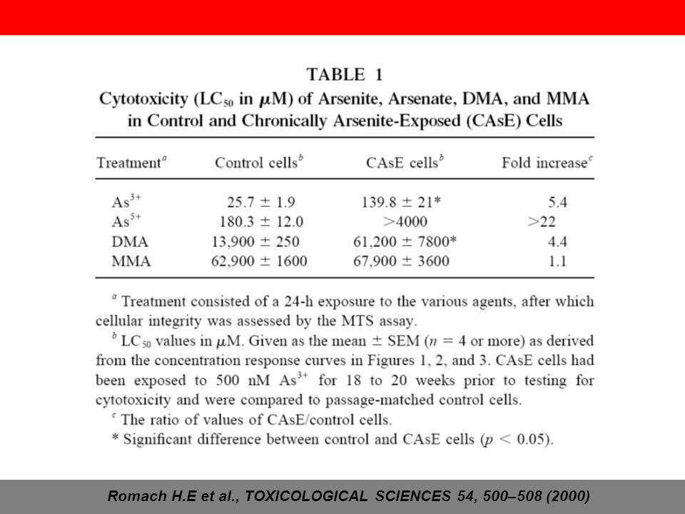 Romach H.E et al., TOXICOLOGICAL SCIENCES 54, 500–508 (2000)