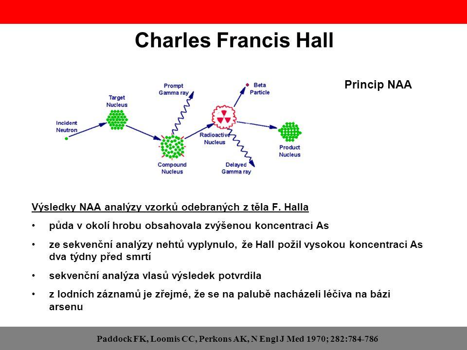 Charles Francis Hall Výsledky NAA analýzy vzorků odebraných z těla F. Halla půda v okolí hrobu obsahovala zvýšenou koncentraci As ze sekvenční analýzy