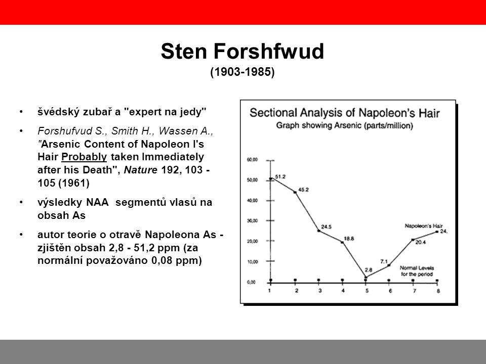 Sten Forshfwud (1903-1985) švédský zubař a