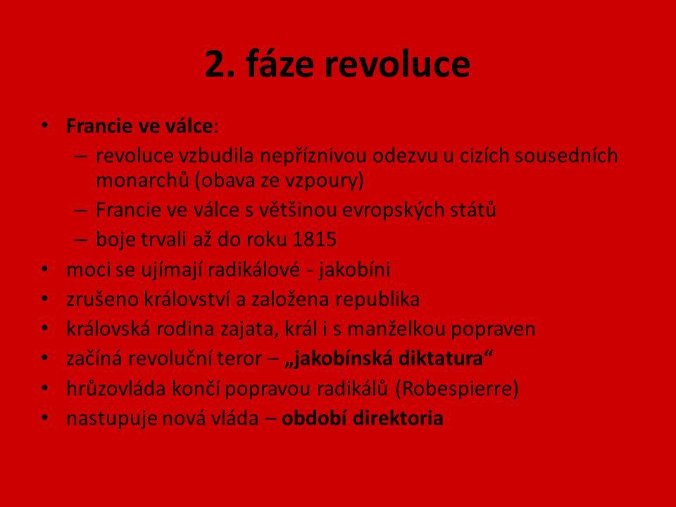 2. fáze revoluce Francie ve válce: – revoluce vzbudila nepříznivou odezvu u cizích sousedních monarchů (obava ze vzpoury) – Francie ve válce s většino