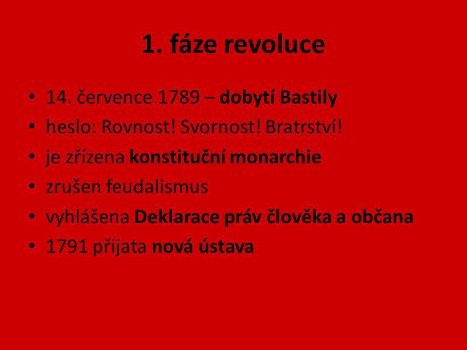 1. fáze revoluce 14. července 1789 – dobytí Bastily heslo: Rovnost! Svornost! Bratrství! je zřízena konstituční monarchie zrušen feudalismus vyhlášena