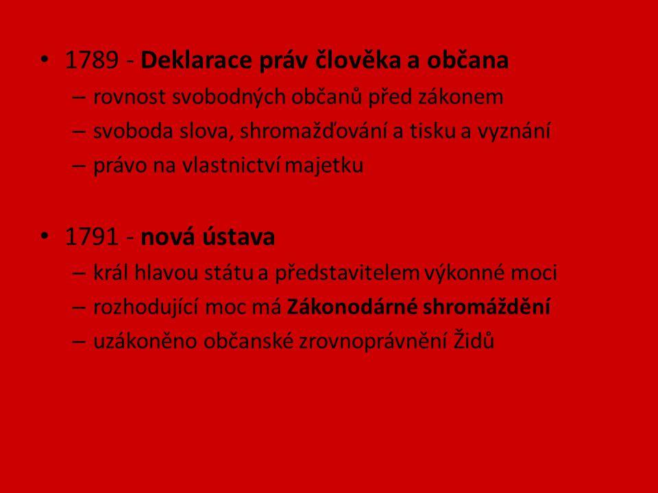 1789 - Deklarace práv člověka a občana – rovnost svobodných občanů před zákonem – svoboda slova, shromažďování a tisku a vyznání – právo na vlastnictv