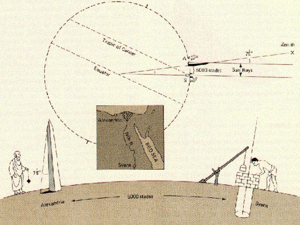 Eratosthenés - měření