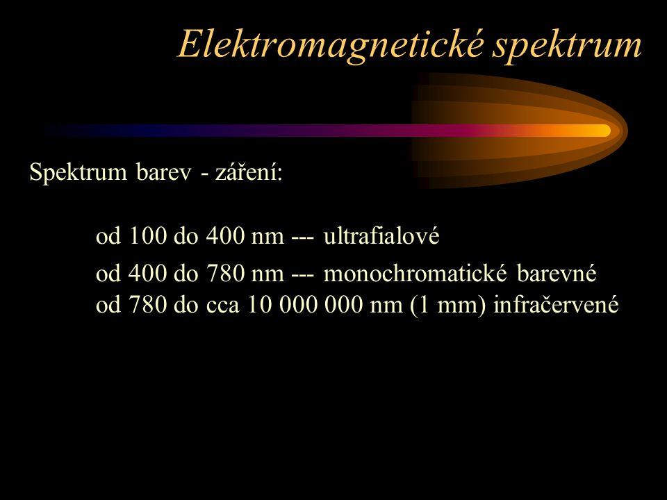 Spektrum barev - záření: od 100 do 400 nm --- ultrafialové od 400 do 780 nm --- monochromatické barevné od 780 do cca 10 000 000 nm (1 mm) infračervené Elektromagnetické spektrum