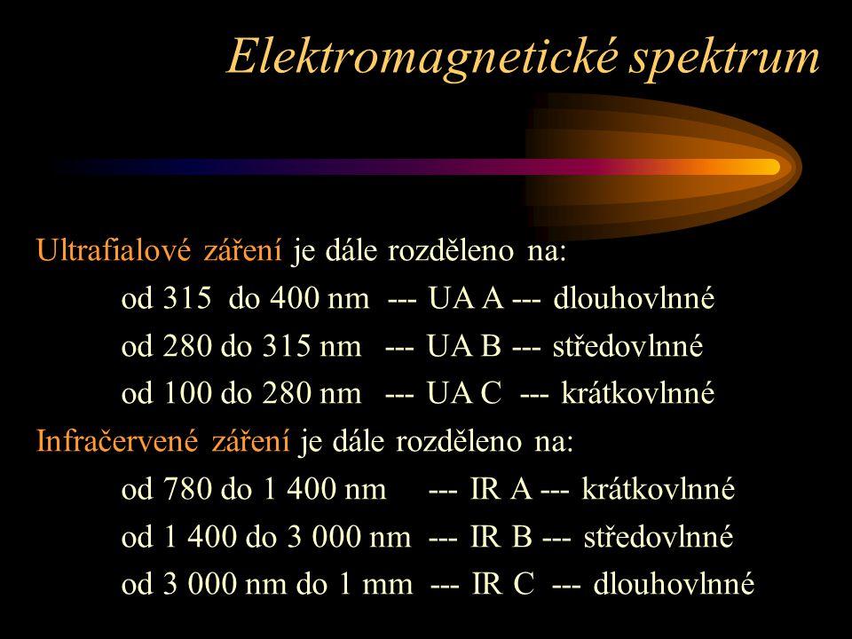 Ultrafialové záření je dále rozděleno na: od 315 do 400 nm --- UA A --- dlouhovlnné od 280 do 315 nm --- UA B --- středovlnné od 100 do 280 nm --- UA C --- krátkovlnné Infračervené záření je dále rozděleno na: od 780 do 1 400 nm --- IR A --- krátkovlnné od 1 400 do 3 000 nm --- IR B --- středovlnné od 3 000 nm do 1 mm --- IR C --- dlouhovlnné Elektromagnetické spektrum