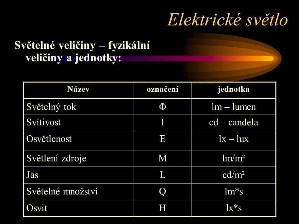 Světelné veličiny – fyzikální veličiny a jednotky: Názevoznačeníjednotka Světelný tokΦlm – lumen SvítivostIcd – candela OsvětlenostElx – lux Světlení