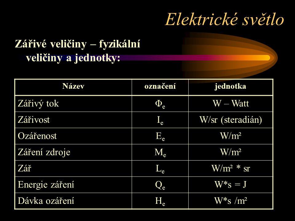 Zářivé veličiny – fyzikální veličiny a jednotky: Názevoznačeníjednotka Zářivý tokΦeΦe W – Watt ZářivostIeIe W/sr (steradián) OzářenostEeEe W/m² Záření zdrojeMeMe W/m² ZářLeLe W/m² * sr Energie zářeníQeQe W*s = J Dávka ozářeníHeHe W*s /m² Elektrické světlo
