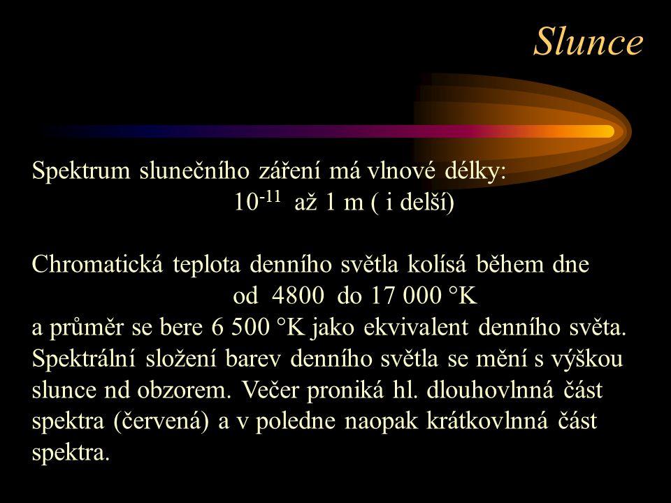 SW PRO SIMULACI OSLUNĚNÍ:2002 Radiance / Adeline --- //radsite.lbl.gov/radiance --- //.gov/adeline Strata Studio Prp --- pro digitální video --- // www.strata3d.com Persistence of Vision (POV – Ray) --- free --- //www.rz.rwth-aachen.de/sw/graph/povray/ povray.html Luminaire --- //www.luminist.com/luminaire.html Elektrické světlo