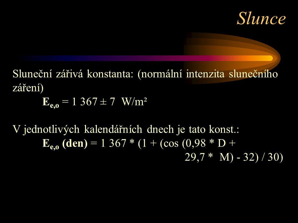Sluneční zářivá konstanta: (normální intenzita slunečního záření) E e,o = 1 367 ± 7 W/m² V jednotlivých kalendářních dnech je tato konst.: E e,o (den)