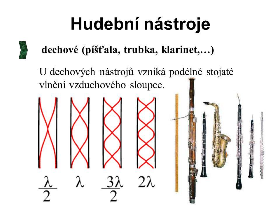 11 Hudební nástroje dechové (píšťala, trubka, klarinet,…) U dechových nástrojů vzniká podélné stojaté vlnění vzduchového sloupce.