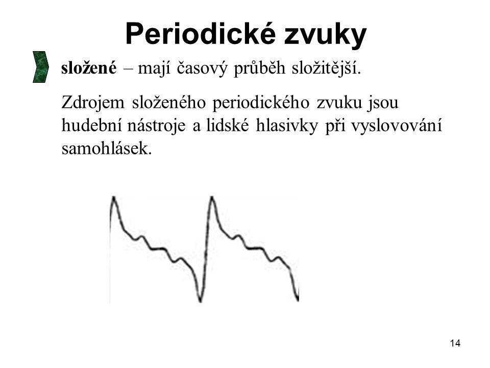 14 Periodické zvuky složené – mají časový průběh složitější. Zdrojem složeného periodického zvuku jsou hudební nástroje a lidské hlasivky při vyslovov