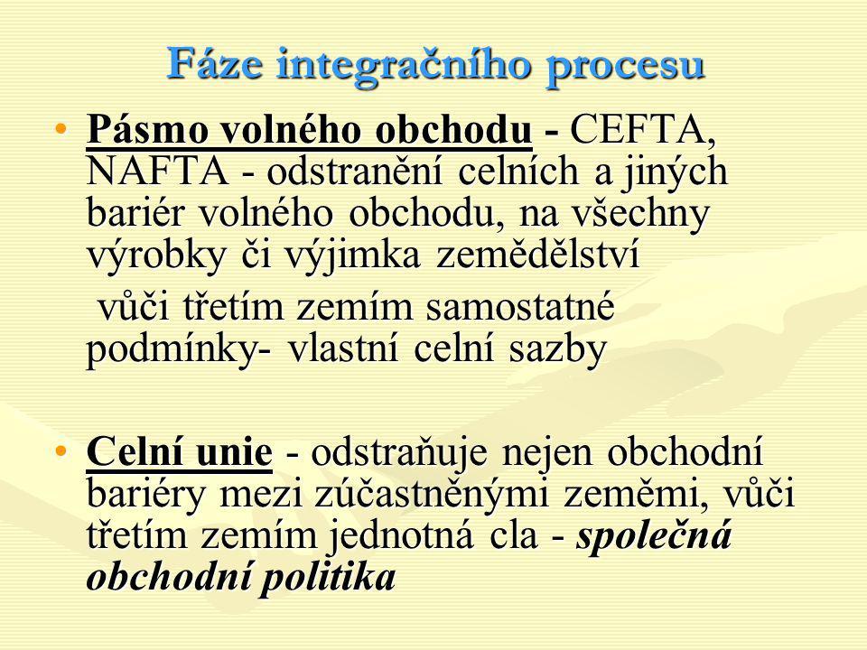 Fáze integračního procesu Pásmo volného obchodu - CEFTA, NAFTA - odstranění celních a jiných bariér volného obchodu, na všechny výrobky či výjimka zem