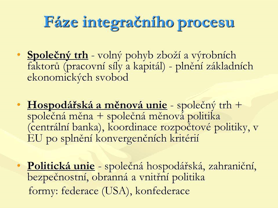 Fáze integračního procesu Společný trh - volný pohyb zboží a výrobních faktorů (pracovní síly a kapitál) - plnění základních ekonomických svobodSpoleč