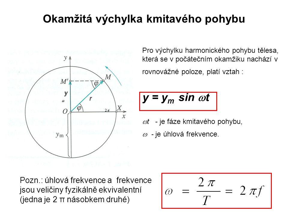 Okamžitá výchylka kmitavého pohybu Pro výchylku harmonického pohybu tělesa, která se v počátečním okamžiku nachází v rovnovážné poloze, platí vztah : y = y m sin  t  t - je fáze kmitavého pohybu,  - je úhlová frekvence.