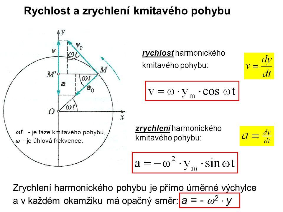 Rychlost a zrychlení kmitavého pohybu rychlost harmonického kmitavého pohybu: zrychlení harmonického kmitavého pohybu: Zrychlení harmonického pohybu je přímo úměrné výchylce a v každém okamžiku má opačný směr: a = -  2  y  t - je fáze kmitavého pohybu,  - je úhlová frekvence.