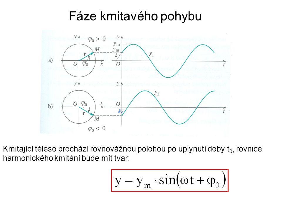 Fáze kmitavého pohybu Kmitající těleso prochází rovnovážnou polohou po uplynutí doby t 0, rovnice harmonického kmitání bude mít tvar: