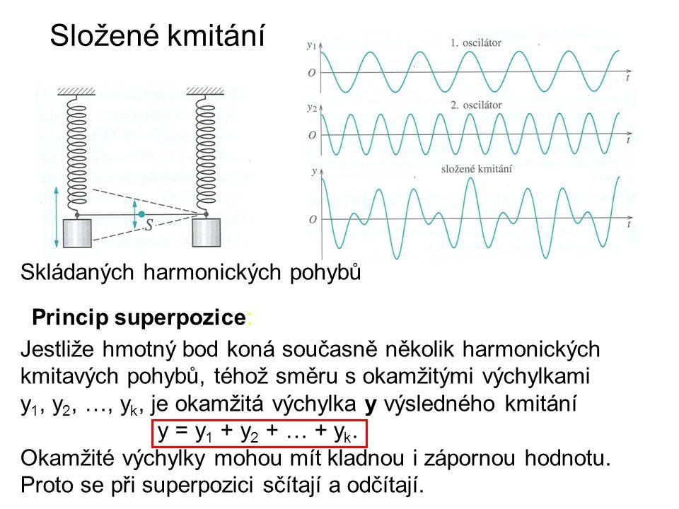 Složené kmitání Skládaných harmonických pohybů Princip superpozice: Jestliže hmotný bod koná současně několik harmonických kmitavých pohybů, téhož směru s okamžitými výchylkami y 1, y 2, …, y k, je okamžitá výchylka y výsledného kmitání y = y 1 + y 2 + … + y k.