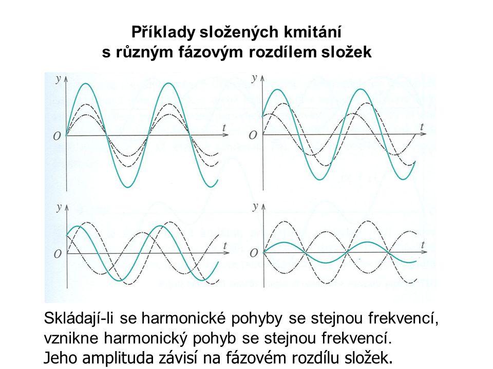 Příklady složených kmitání s různým fázovým rozdílem složek Skládají-li se harmonické pohyby se stejnou frekvencí, vznikne harmonický pohyb se stejnou frekvencí.