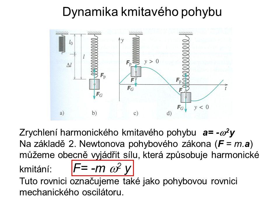 Dynamika kmitavého pohybu Zrychlení harmonického kmitavého pohybu a= -  2 y Na základě 2.
