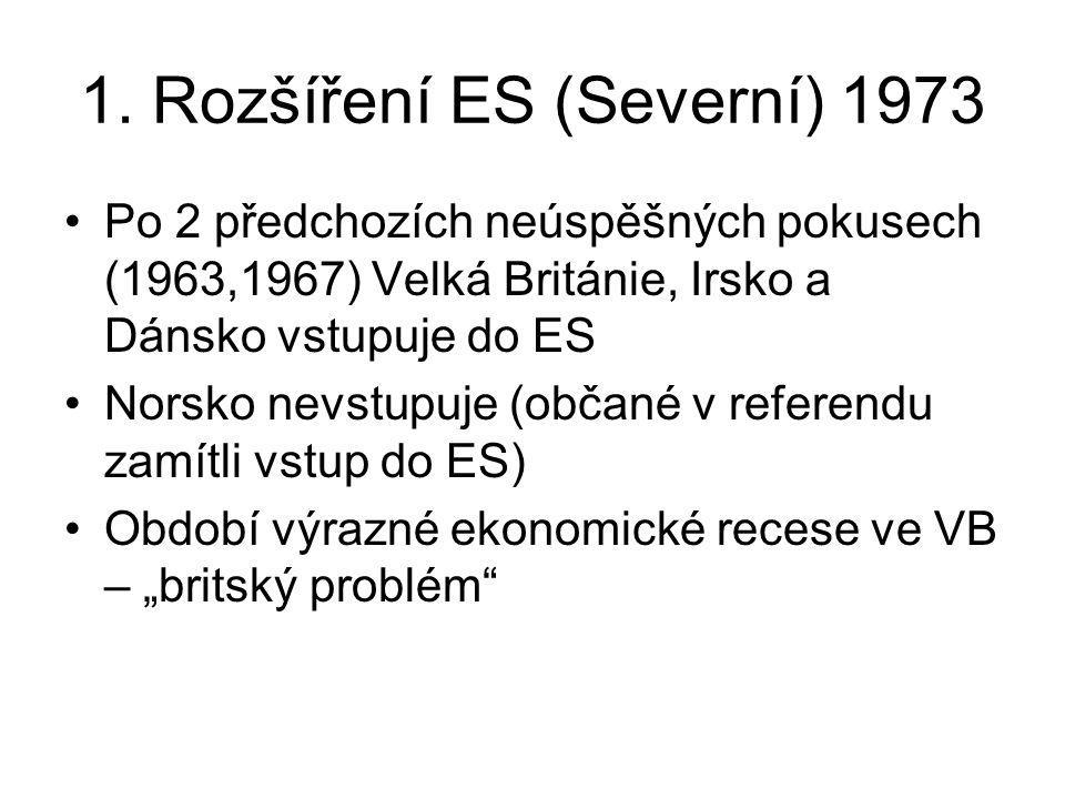 1. Rozšíření ES (Severní) 1973 Po 2 předchozích neúspěšných pokusech (1963,1967) Velká Británie, Irsko a Dánsko vstupuje do ES Norsko nevstupuje (obča