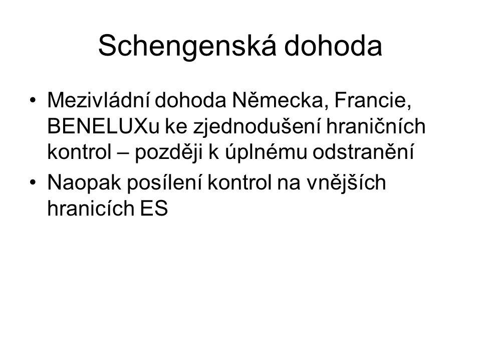 Schengenská dohoda Mezivládní dohoda Německa, Francie, BENELUXu ke zjednodušení hraničních kontrol – později k úplnému odstranění Naopak posílení kont