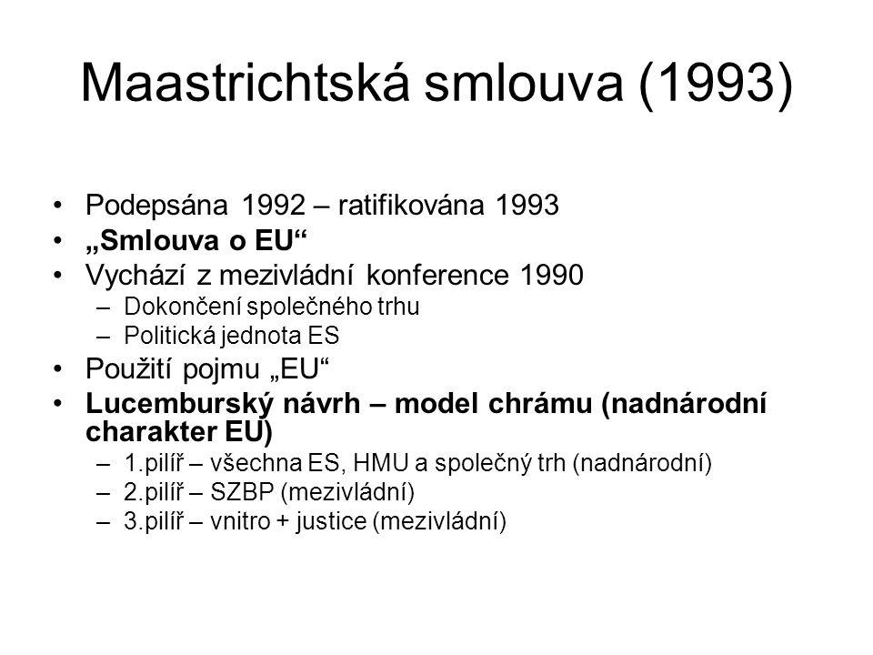 """Maastrichtská smlouva (1993) Podepsána 1992 – ratifikována 1993 """"Smlouva o EU"""" Vychází z mezivládní konference 1990 –Dokončení společného trhu –Politi"""